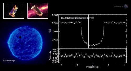 Размеры и массы экзопланет стало возможным измерять с беспрецендентной точностью (3 фото)